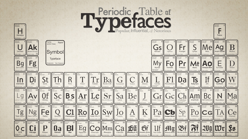 Typefaces thumbnail